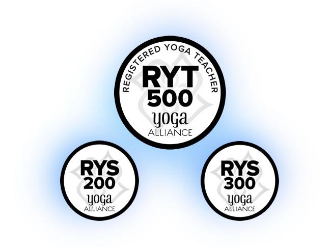 RYT500は全米アライアンス協会が認定するヨガティーチャーの資格であり、RYT200の上位資格です。