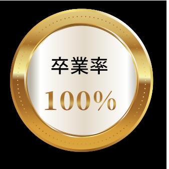 卒業率100%