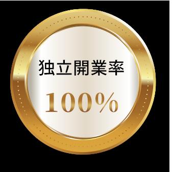 独立開業率100%